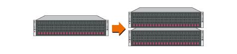 拡張筐体(最大7台)を追加することで、容量と内部性能をアップ